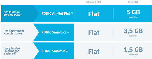 Fonic All Net Flat Handytarife