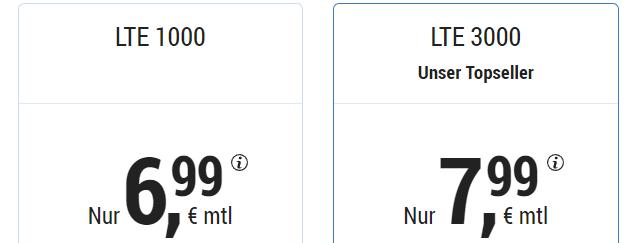 simplytel Handytarife für unter 10 €