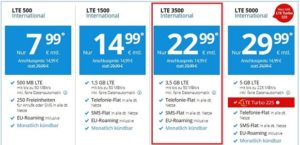 DeutschlandSIM mit neuem Allnet Flat Tarif LTE 3500 International