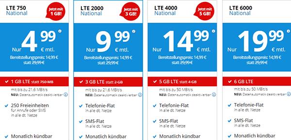 DeutschlandSIM Allnet Flat Handytarife