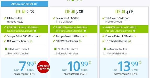 winSIM LTE All 2 GB - nur 7,99 € mtl. inkl. 2 Monate gratis