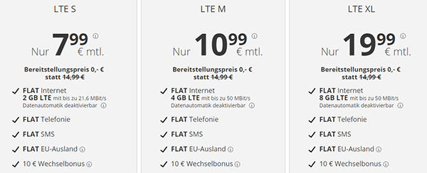 PremiumSIM Allnet Flat Handytarife