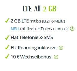 winSIM LTE All 2 GB